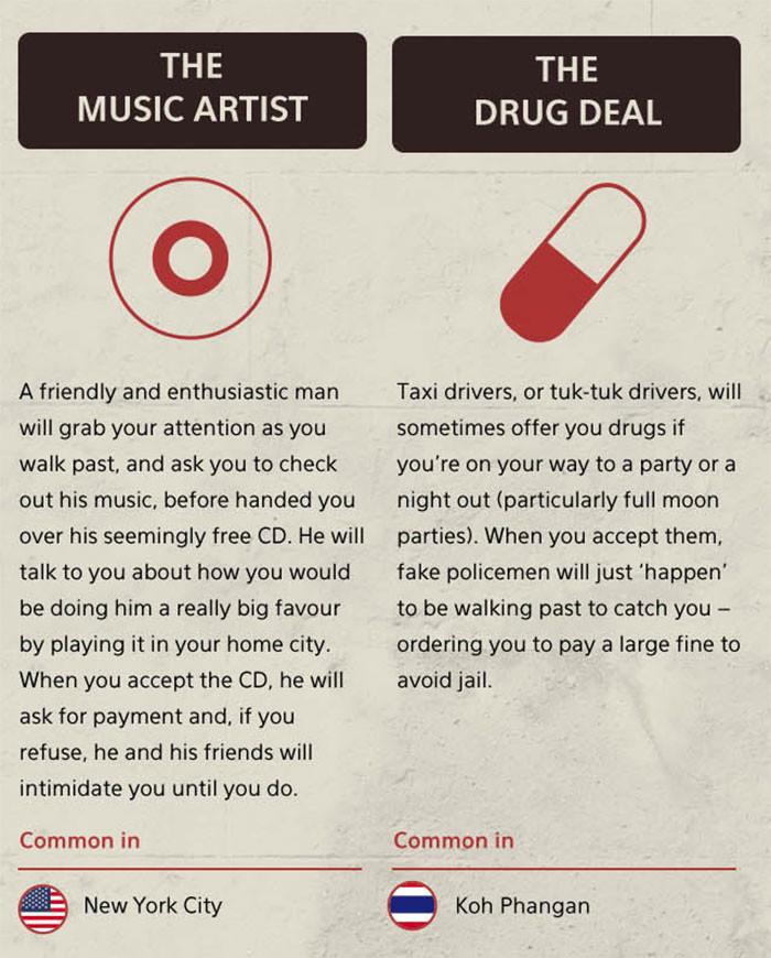 The music artist